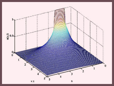 mit opencourseware partial differential equations