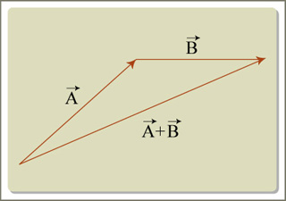 mit opencourseware calculus 3 Instructor: herbert gross this course is a study of the calculus of functions of several variables (vector arithmetic and vector calculus) view the complete.