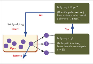 dynamic programming and optimal control solution manual