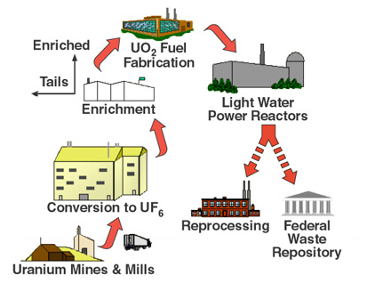 term paper on fuel and power Renewable energy essay 2 states have the liberty to choose to implement and use renewable energy rather than the common fossil fuel in this essay siemens' combined cycle power plants will not waste fossil fuel because they can be turn-on and off daily.